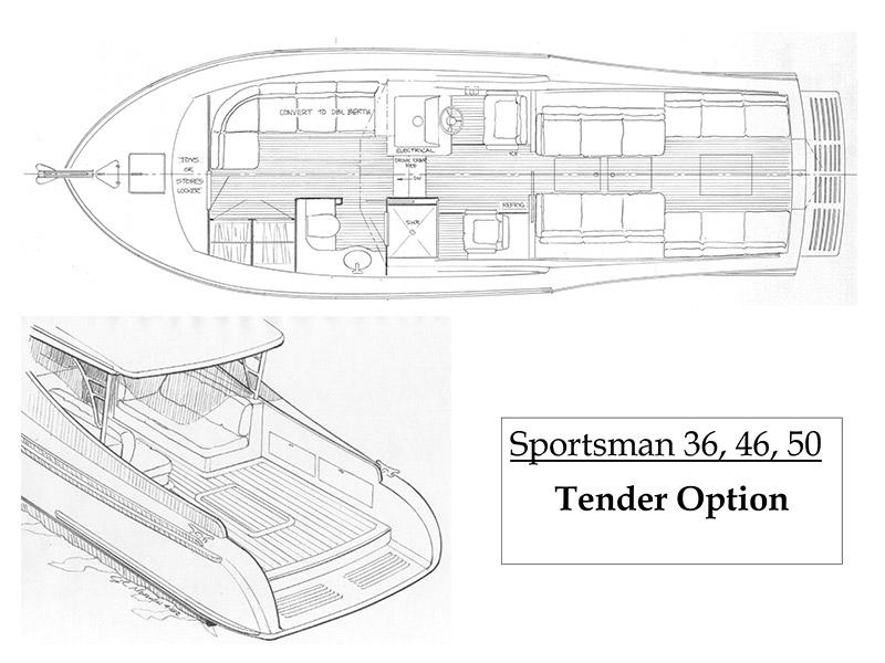 Sportsman Tender Options